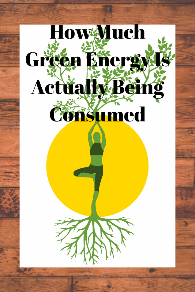 Green Energy Is Actually Being Consumed